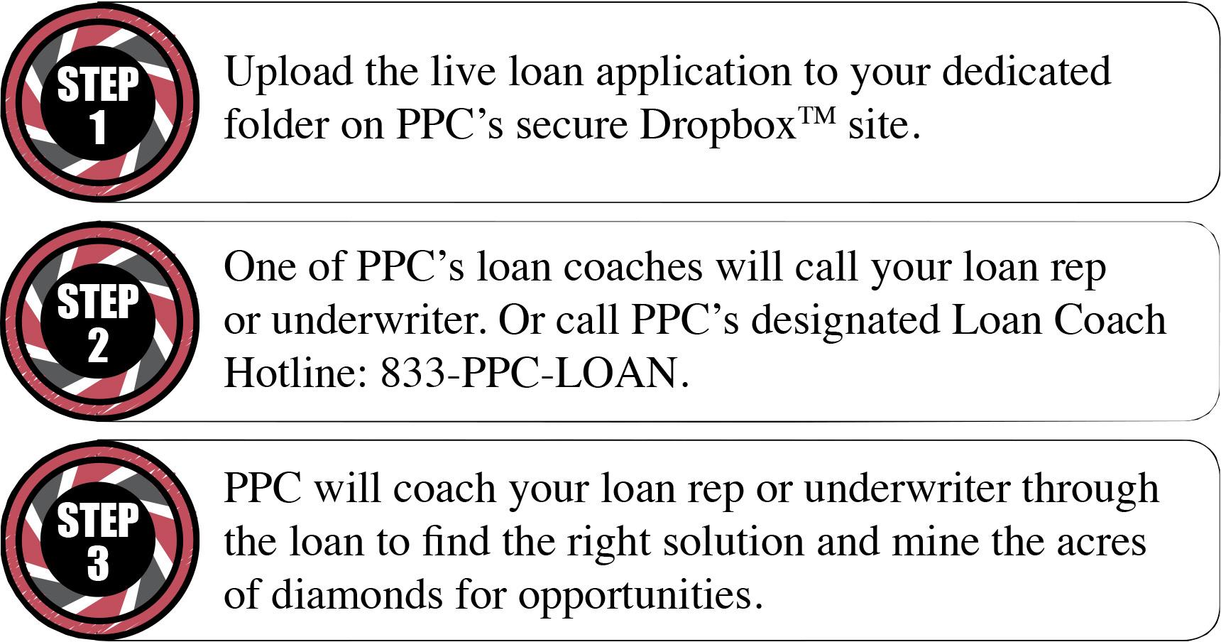 PPC Loan Coach Flyer